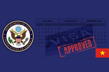 U.S. Department of State Vietnam Visa Approvals forJuly, August, and September 2018