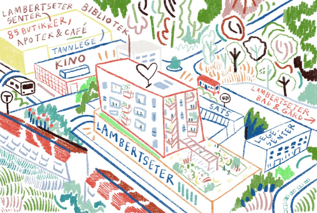 Illustrasjonsbilde av Bølgelengden på Lambertseter