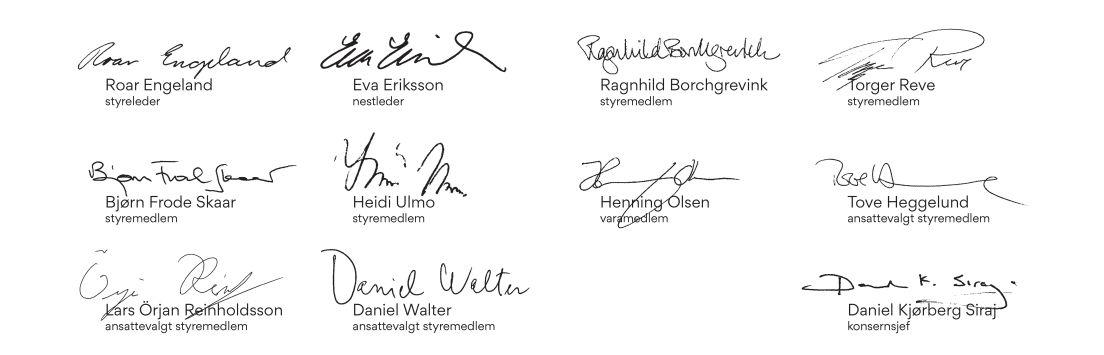 Signatur styret og konsernsjef i OBOS BBL