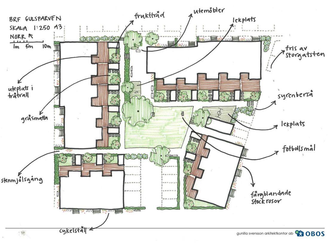 handritad illustration av brf gulsparven västra kvarteret
