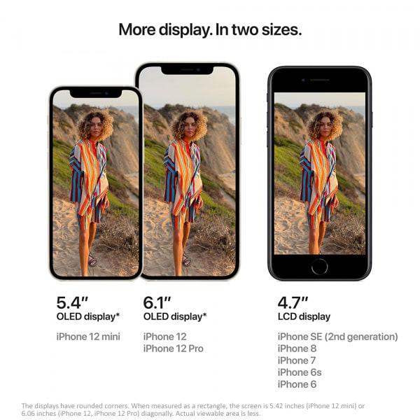 Apple iPhone 12 128GB Purple  5