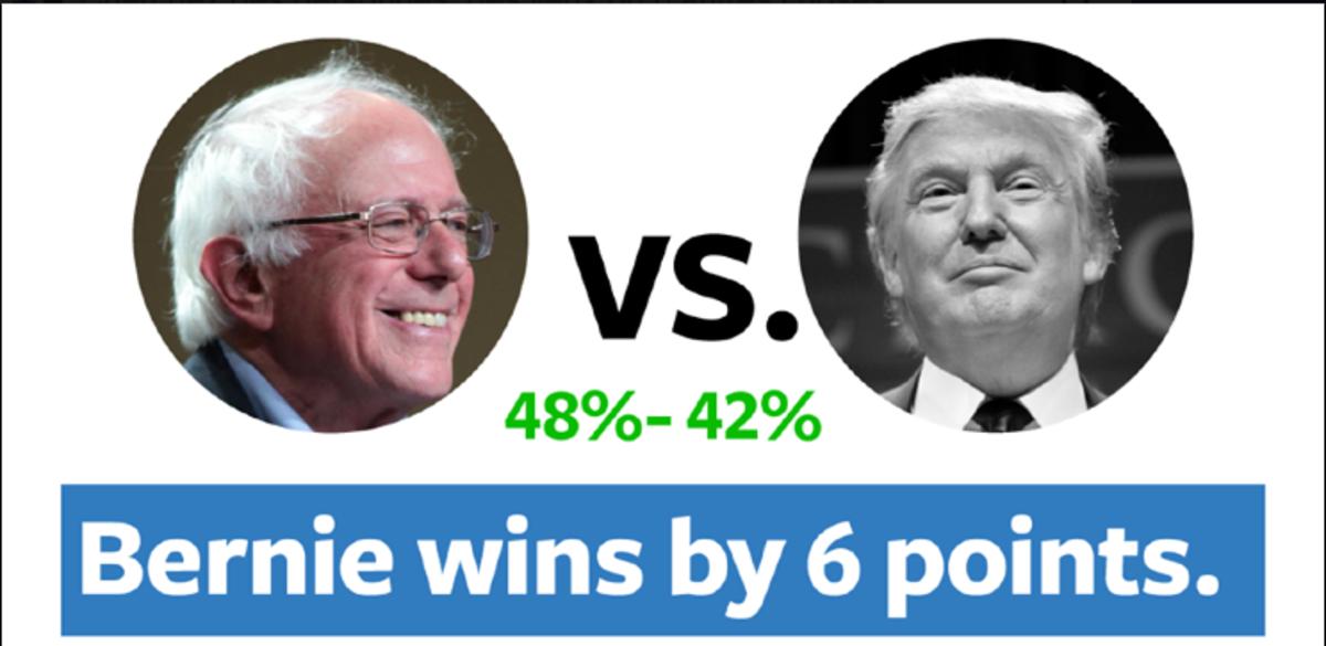 Trump et Sanders, même combat ?