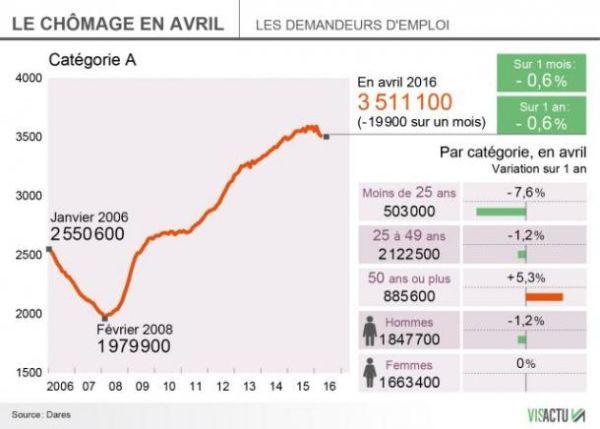 Les 7 cadeaux électoraux de Hollande