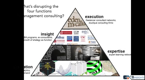 DIGEST 7x7 : l'actu digitale et prospective à contre-courant