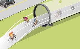 syklister