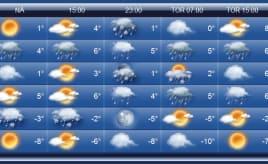 Nice weatherservice|Fin værtjeneste