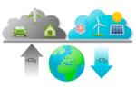 A karbonsemlegesség a legjobb amit tehetsz az élhető jövőért! Your Offset - Klikkelj a képre!