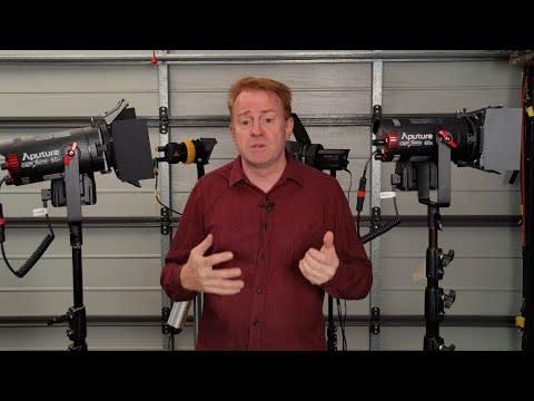 Gaffer & Gear Review