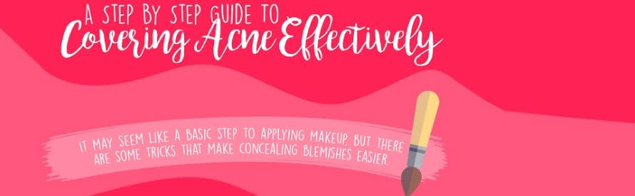 Covering Acne Effectively while Retin-A Tretinoin Treatment
