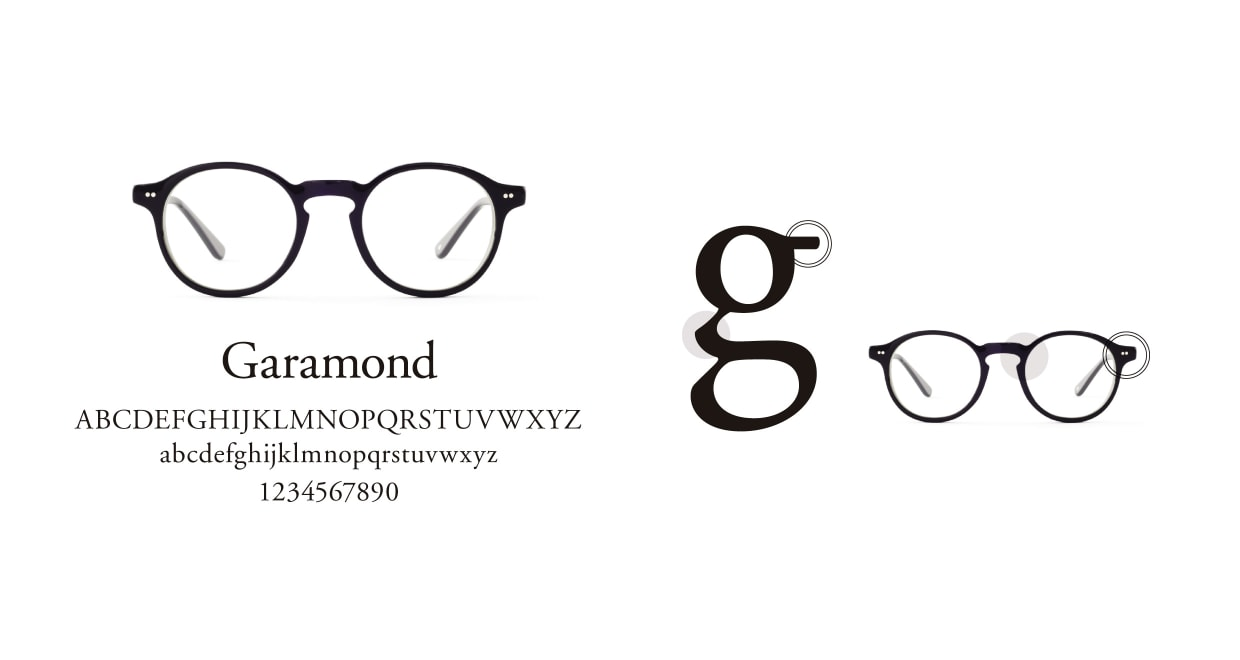 TYPE Garamond Bold-Clear Sunglasses [ラウンド]  3