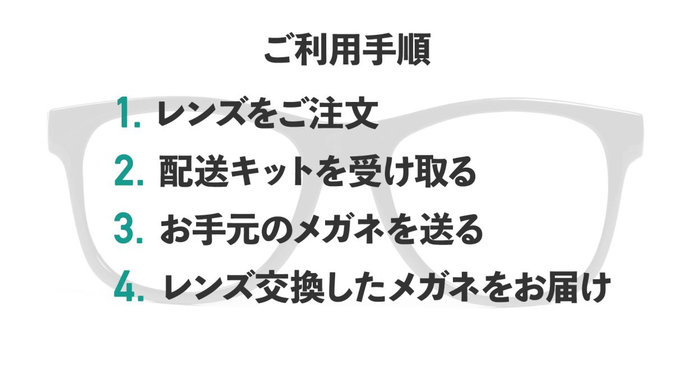 レンズ交換 [なし/オーバル/安い/透明]  4