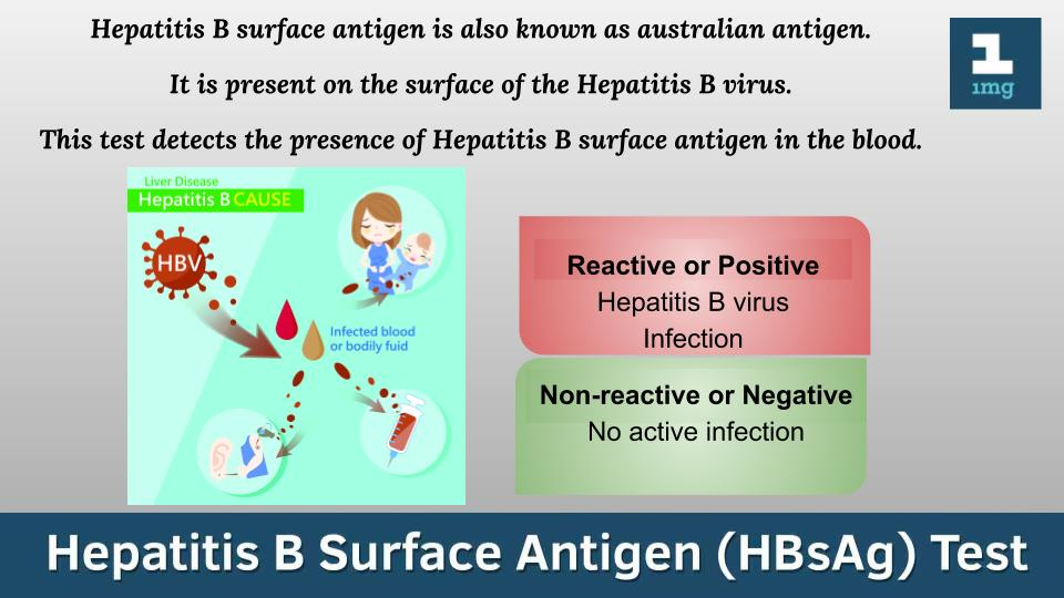 Hepatitis Bs (Surface) Antigen Test