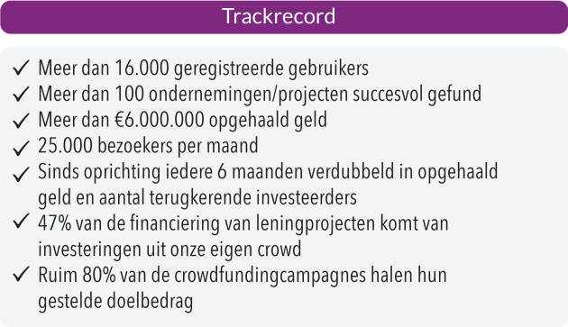 Trackrecord Oneplanetcrowd