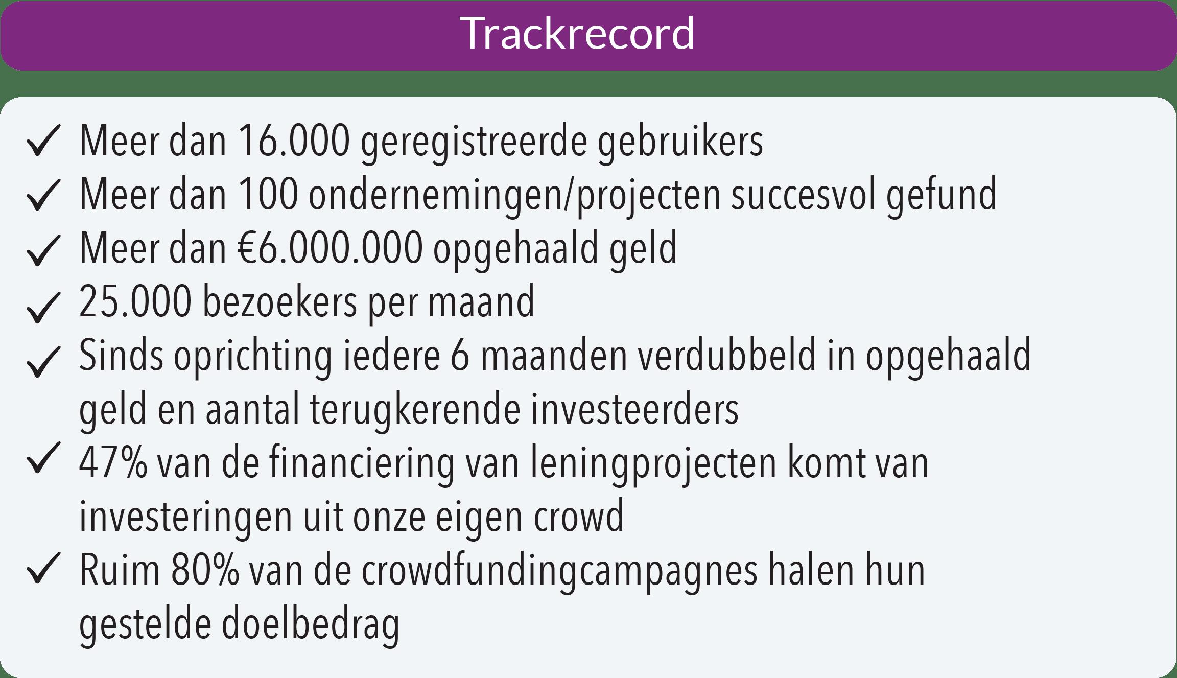 Trackrecord Oneplanetcrowd