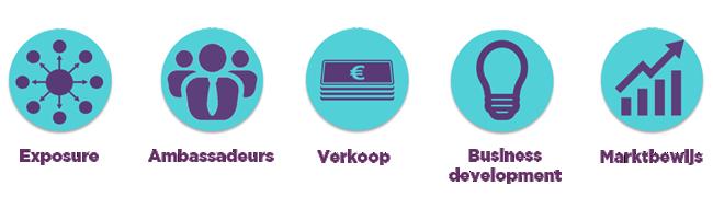marketingwaarde crowdfunding