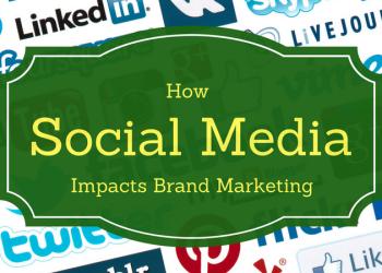 How Social Media Impacts Brand Marketing