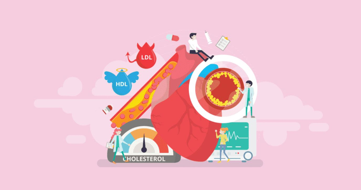 Cholesterol: Types, Risks, Causes, Symptoms, Diagnosis and Management