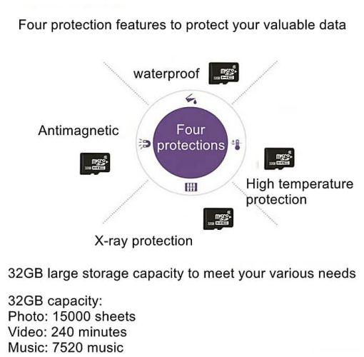Onitshamarket - Buy Taiwan 32GB Memory Card Memory Card