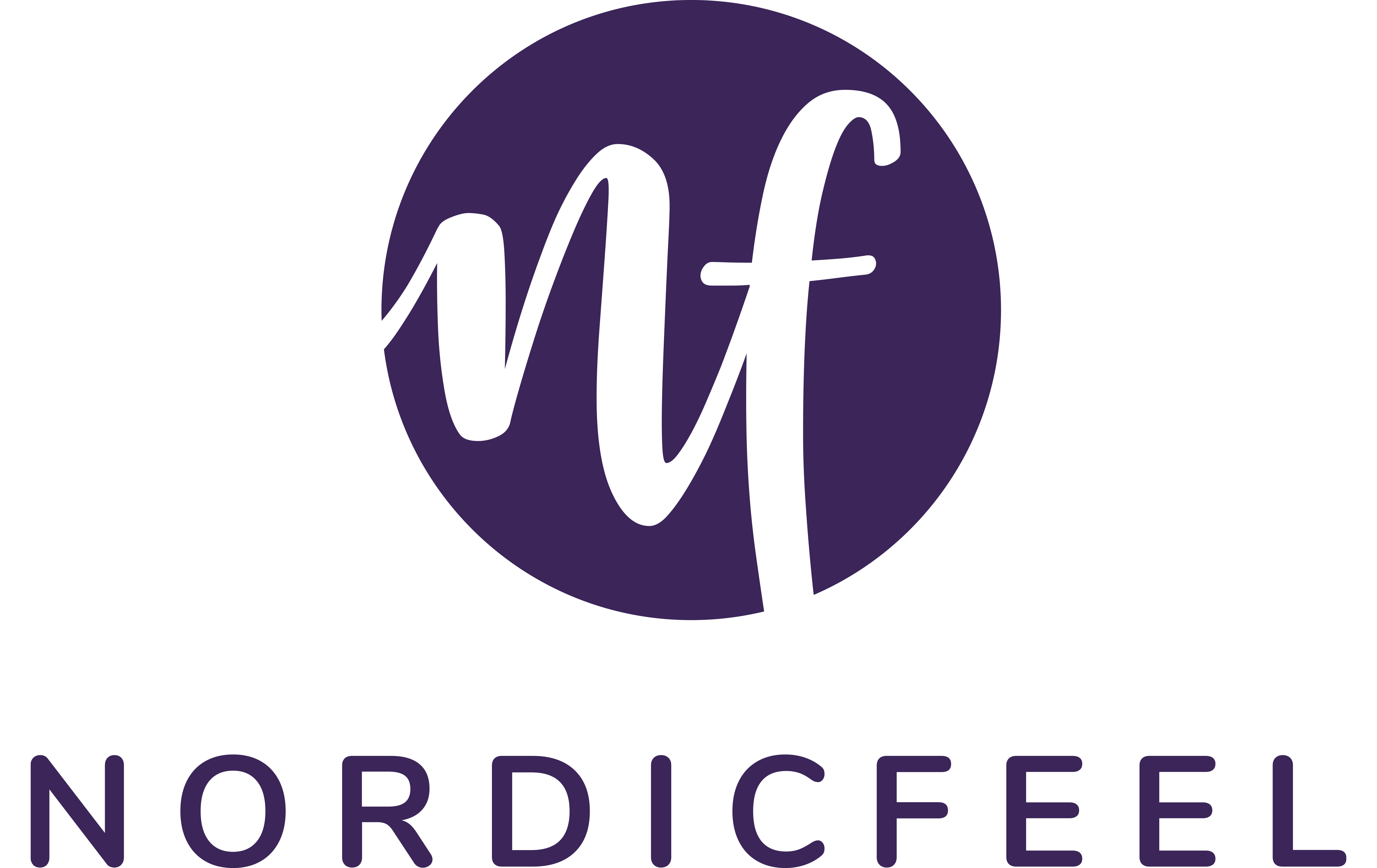 Rabatter och kupongkod på Nordic Feel