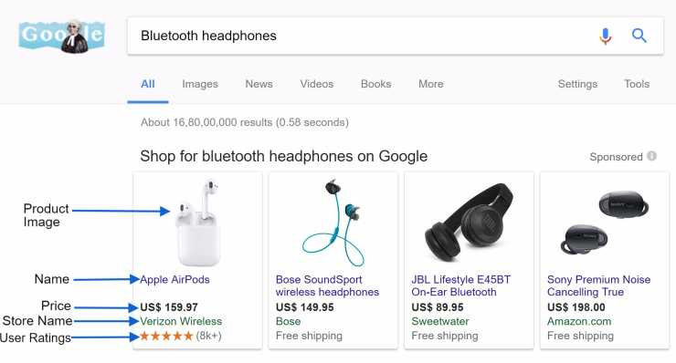 Google Shopping Ad Preview | Bluetooth Headphone