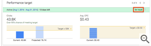 performance-targets-adwords