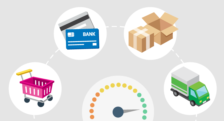 Optimize your checkout process | E-Commerce CRO Hacks