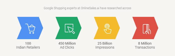 Google Shopping Trends - OnlineSales.ai