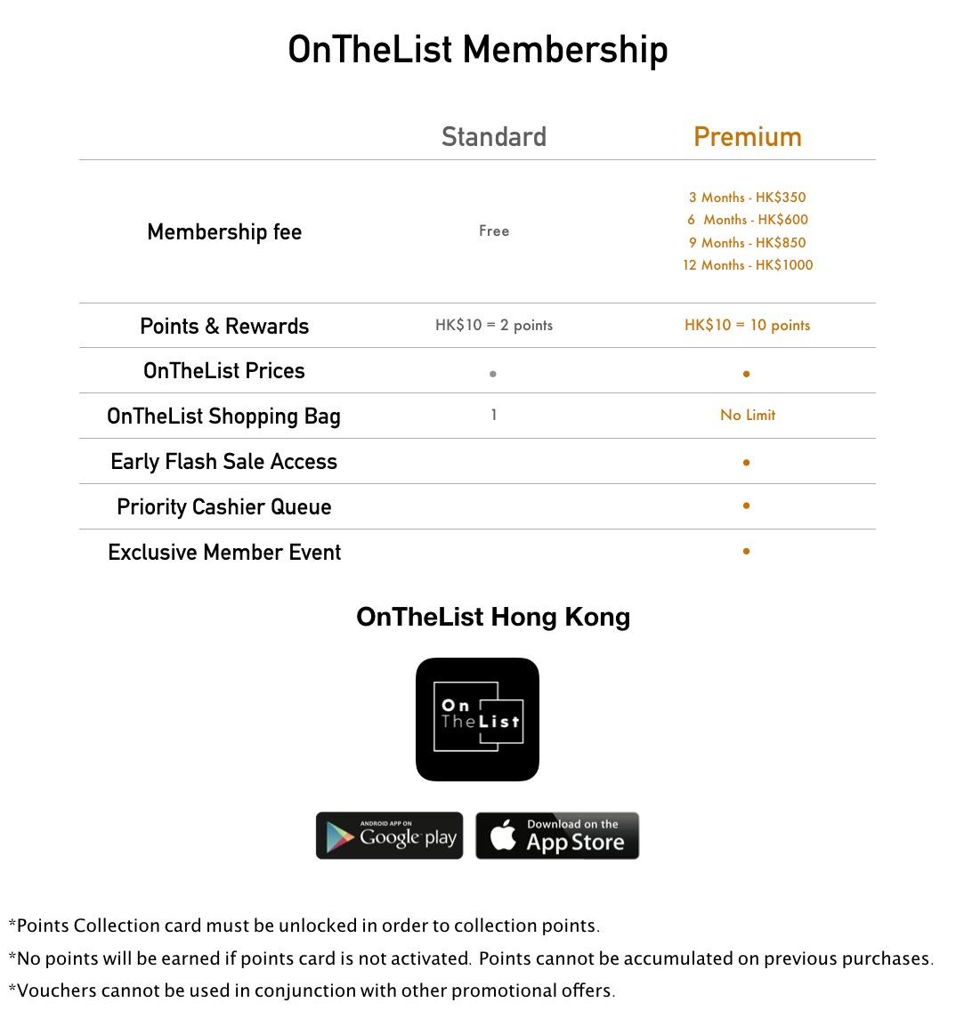 On The List Premium