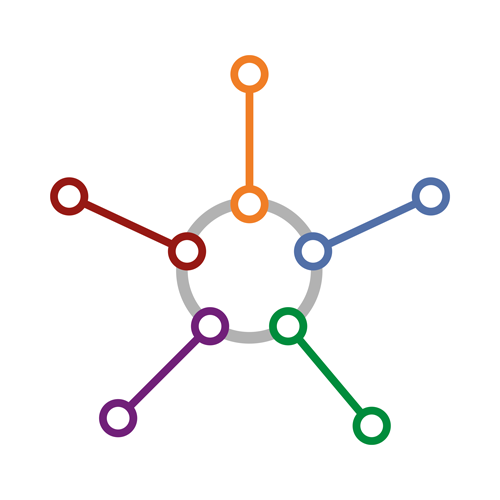A clear marketing communications process model