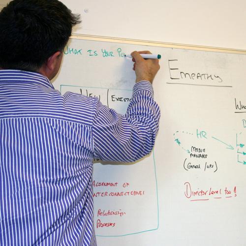 Adam Clark doing empathy maps on whiteboard.