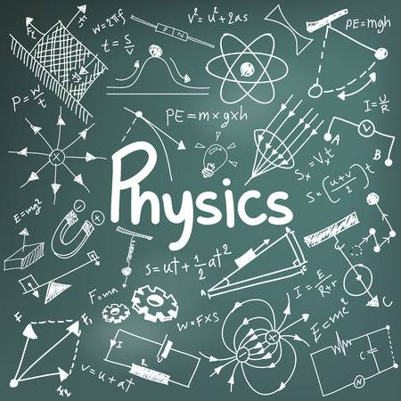 Physics Mock Test For Icse
