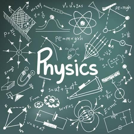 Physics Isc Mocks