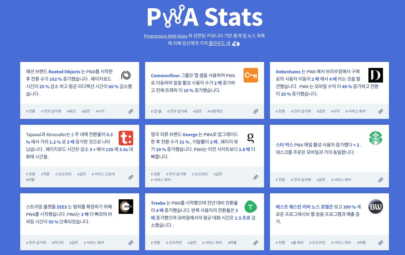 프로그레시브 웹 애플리케이션 관련된 커뮤니티 기반 통계 및 뉴스 목록   pwastats.com