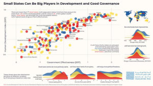 세계 정부 정상 회담 정보는 아름답다 기관(Information is Beautiful)이 개최한 세계 데이터 시각화 상 2019의 우승 프라젝트