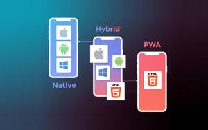 네이티브 앱(Native App) vs 하이브리드 앱(Hybrid App) vs 프로그레시브 웹 앱(PWA) – 정의와 장단점