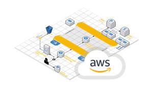 기본 아마존 웹서버 (Amazon Web Service, AWS) 서비스