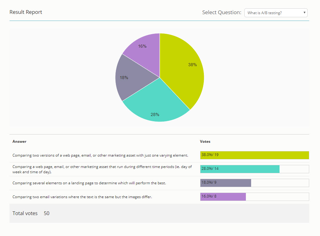 example of reporting dashboard