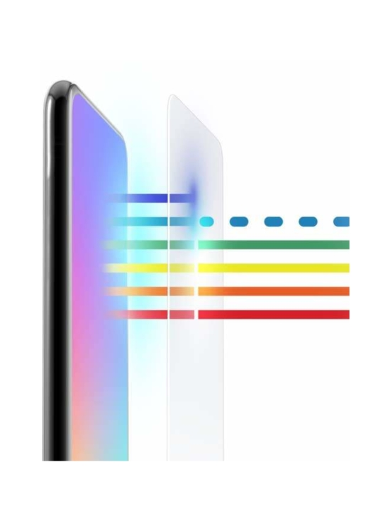 Zagg - InvisibleShield Glass Elite VisionGuard iPhone SE/8/7/6 -näytönsuoja   Stockmann - photo 2