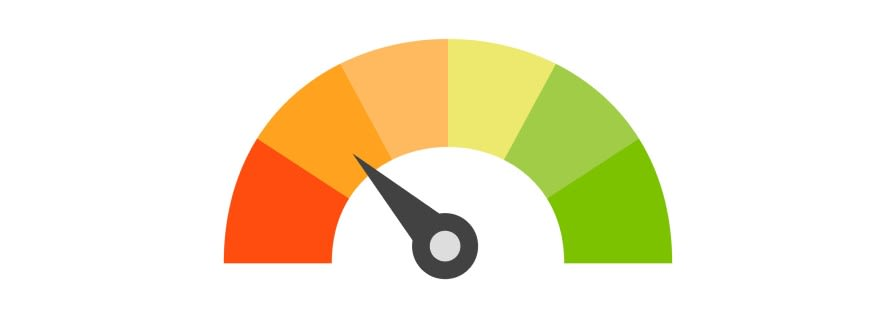 A credit score gauge showing a low score that has room to improve.