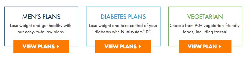 nutrisystem plans unique