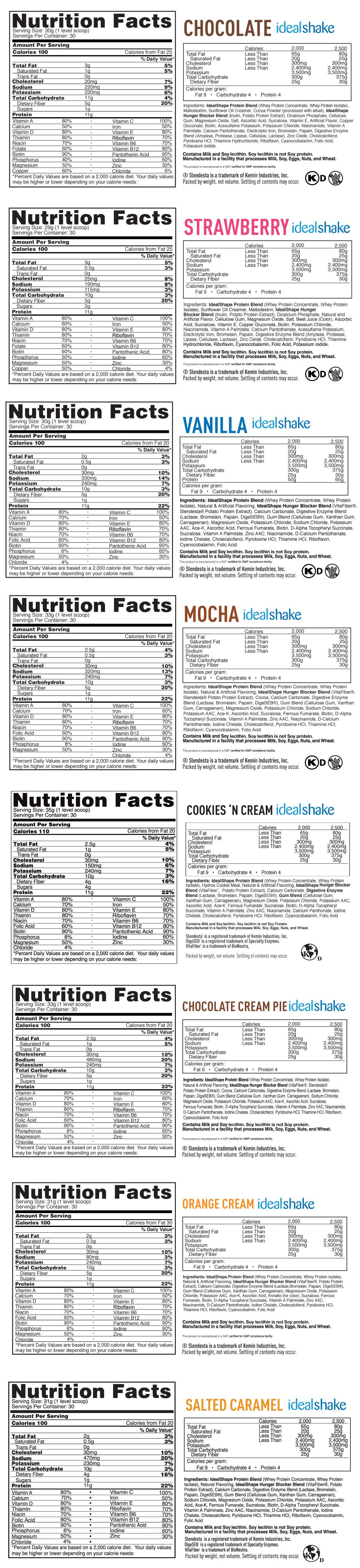 idealshape ingredients flavors nutrition label