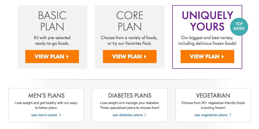 Nutrisystem vs Medifast compare plans