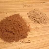 mezcla de especias de calabaza de invierno y golosinas paso 1