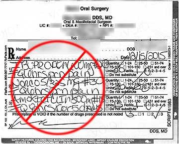 Oral surgery prescription list