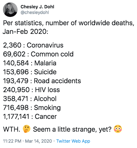 Comparative Chart of Worldwide Death Causes