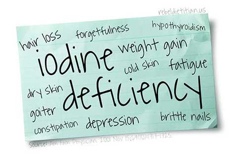 Symptoms of Iodine Deficiency