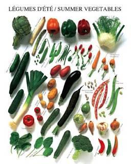 Tipos de legumes