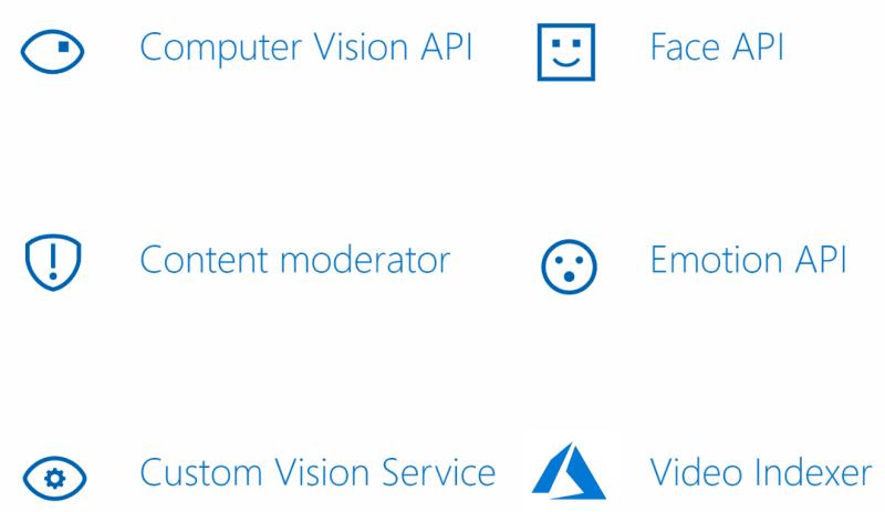 Cognitive Services - Vision