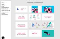 Création et production de contenu pour les réseaux sociaux, Instagram, YouTube, TikTok, FB...