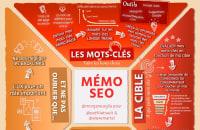 Infographie pour diffusion digitale